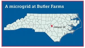 Butler Farms