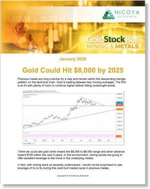 gold stock bull