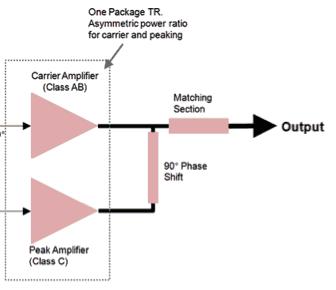 Circuit Case Study