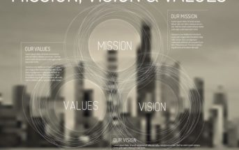 Vector Mission, vision and values diagram schema infographic with city photo on the background