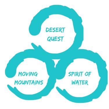 circles for success