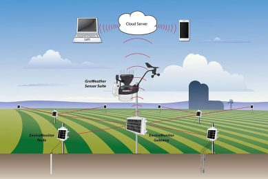 EnviroMonitor tracks site-specific weather and environmental conditions with a custom network of Davis and third-party sensors. - Photo: Davis Instruments