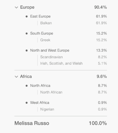 Exploring The Past With MyHeritageDNA. #myheritage #ad #DNATest #ancestry #familytree