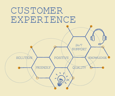 Build a closer relationship with your Customers