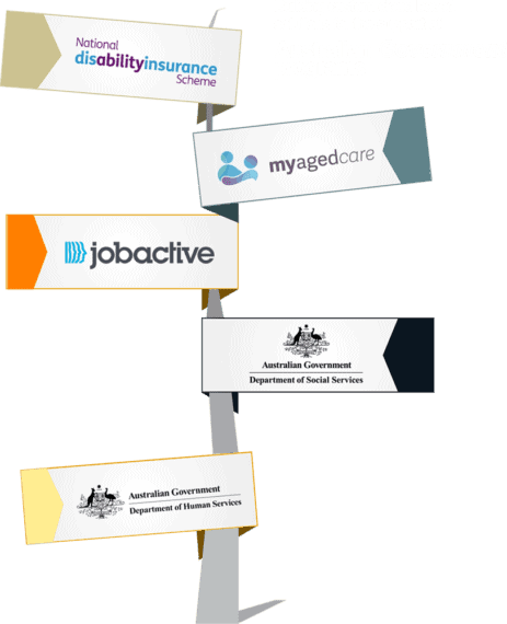 Cloud Based Solutions for Australian Government Programs