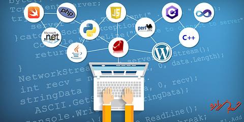 پیاده سازی سایت (اصطلاح تخصصی طراحی سایت)