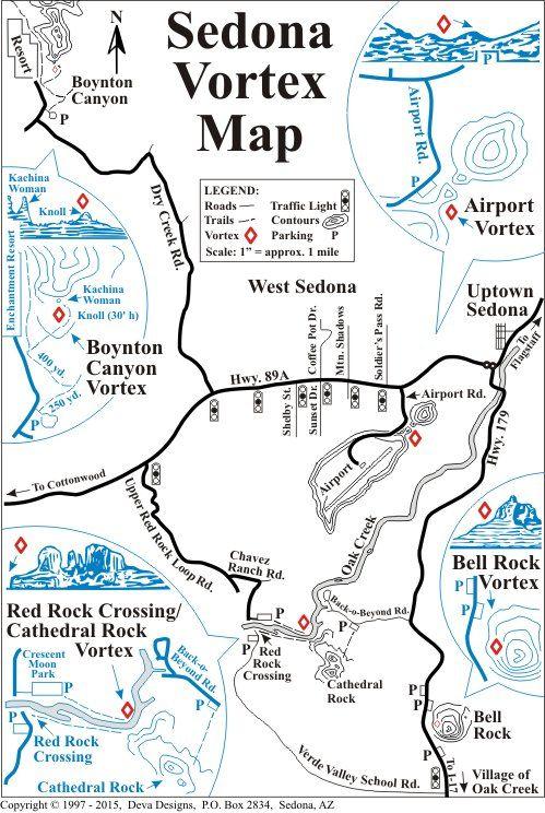 Sedona Vortex Map, What is a Vortex, Sedona Vortex
