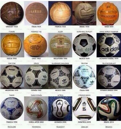 History of Soccer Ball