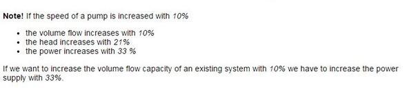 Affinity laws measurement changes
