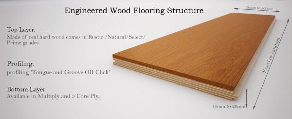 engineered wood thickness