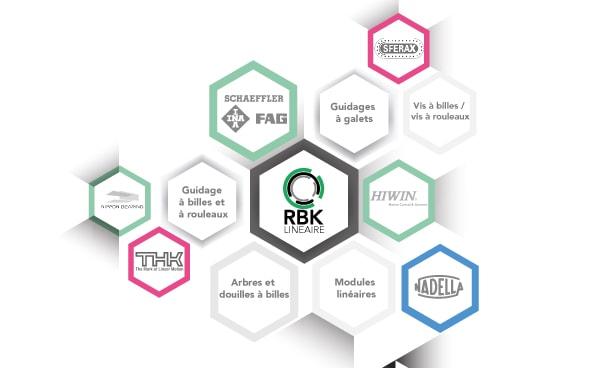 RBK Linéaire, distributeur des marques SCHAEFFLER, INA FAG, HIWIN, NADELLA, SFERO, NIPPON BEARING THK