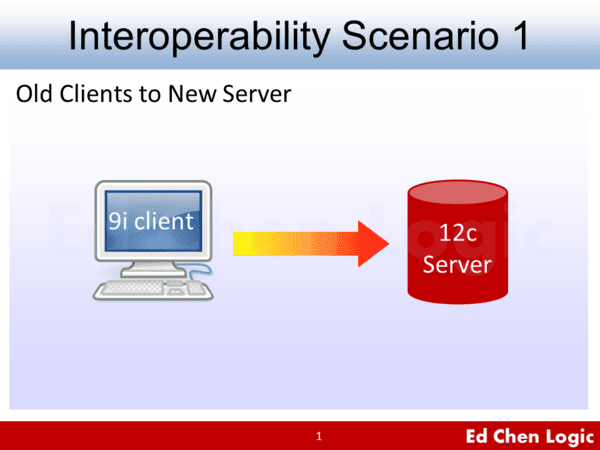 Oracle 9i Clients to 12c Server