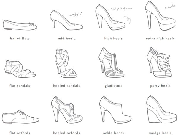Shoes of prey design your own shoes