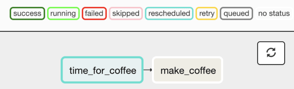 up_for_reschedule task state