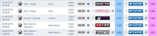 oddsmatcher-matched-betting