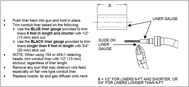 Liner trim length instructions
