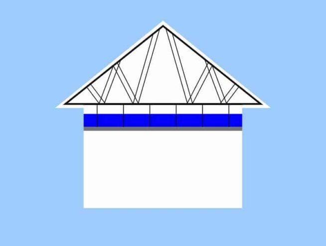 Izolácia väzníkového krovu