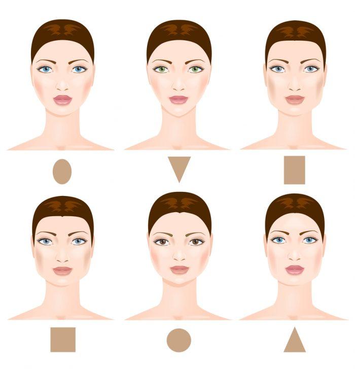 face shape guide | 40plusstyle.com