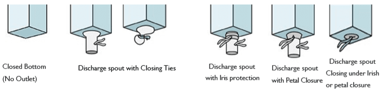Bottom Discharge Options for Fibc Bags.
