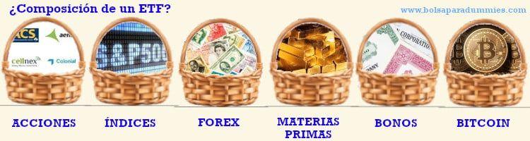 Los ETFs son cestas de activos o productos financieros diversos