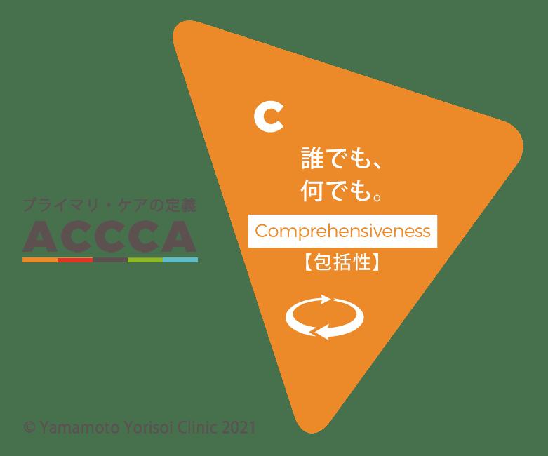 ACCCAのcomprehensivenessイメージ