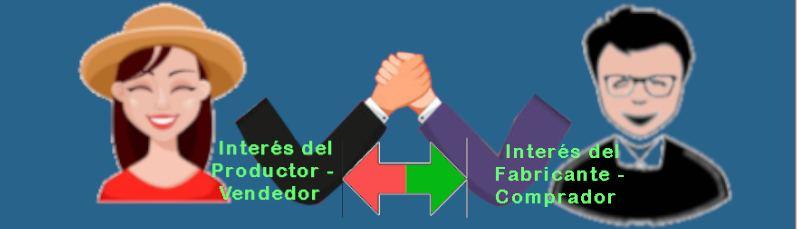 En la firma de un contrato de derivados se encuentran contrapuestos los intereses del comprador y del vendedor.
