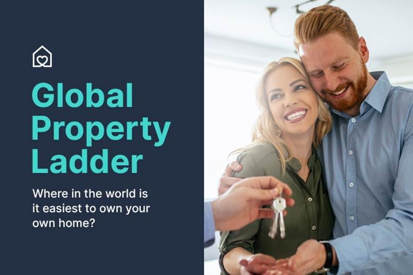 Global Property Ladder
