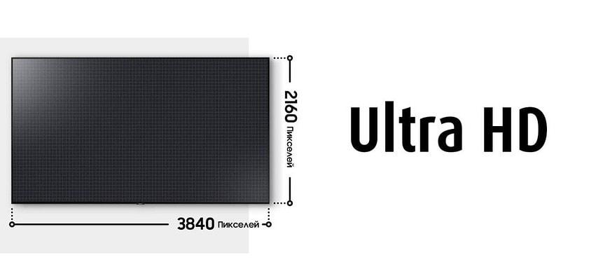 Что такое Ultra HD?