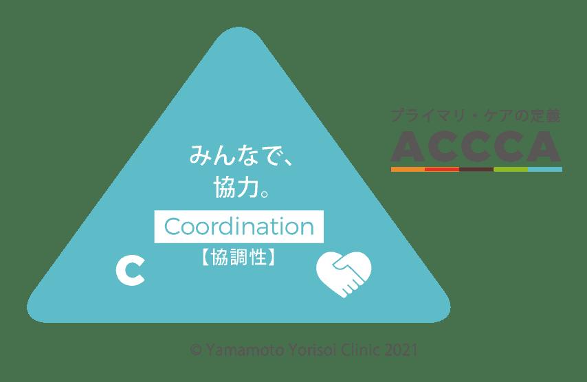 ACCCA coordination のイメージ