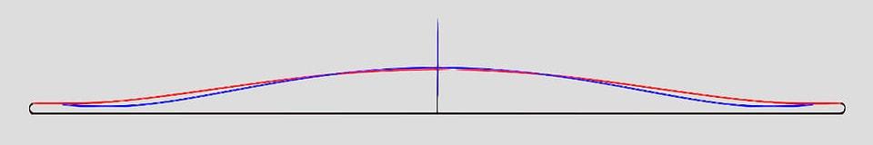 アマティの初期と後期のアーチの断面図を重ね合わせた図