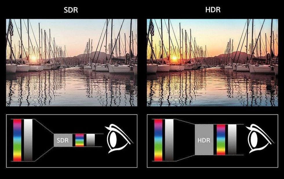 Что такое HDR?