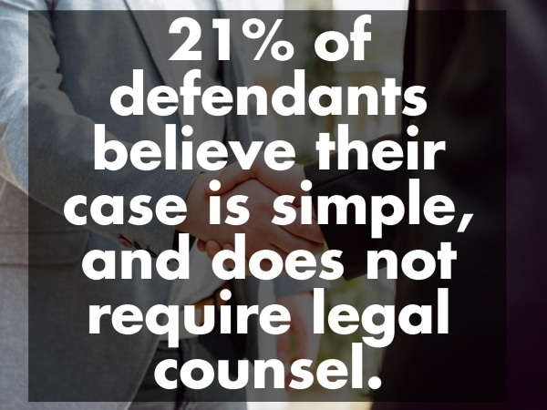 How A Criminal Defense Lawyer Can Help You With Your Case