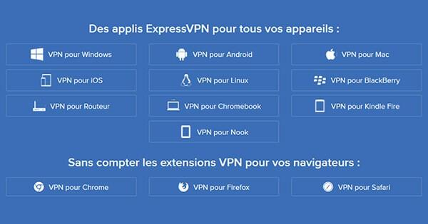 Applications-ExpressVPN