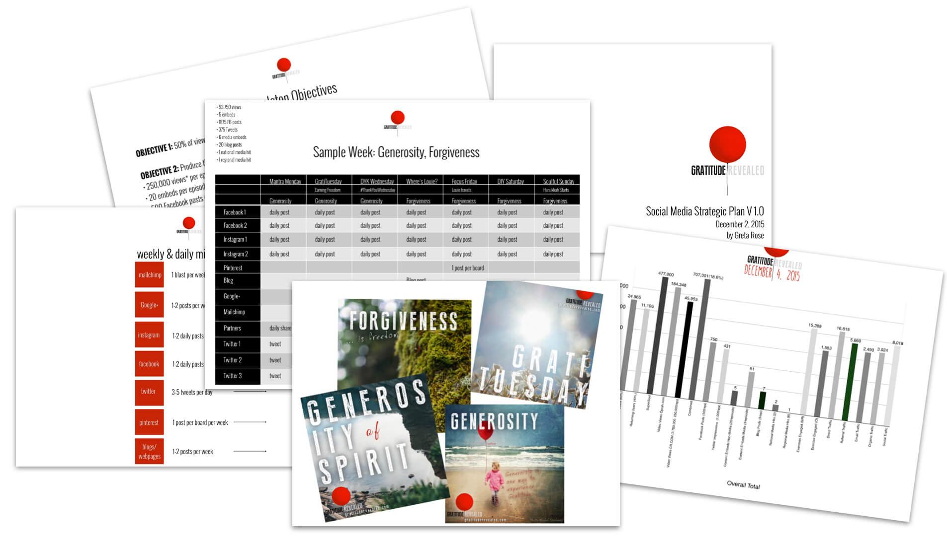 Greta Rose Agency Strategy