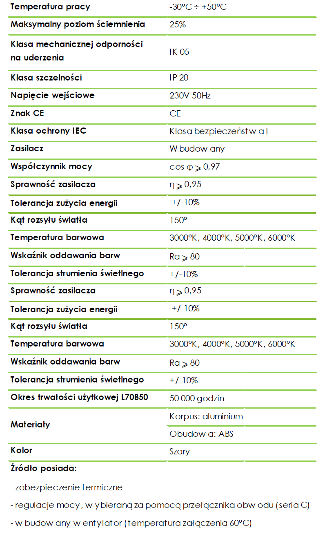 especificación de lámparas industriales