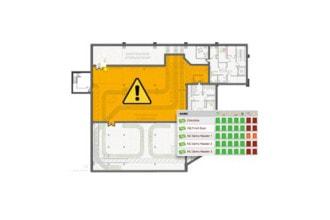 Access control map