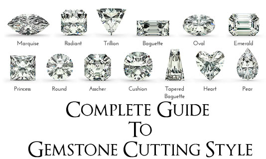 Complete-Guide--To-Gemstone-Cutting-Style