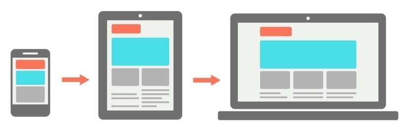 Mobile first design - IMPRIMIS