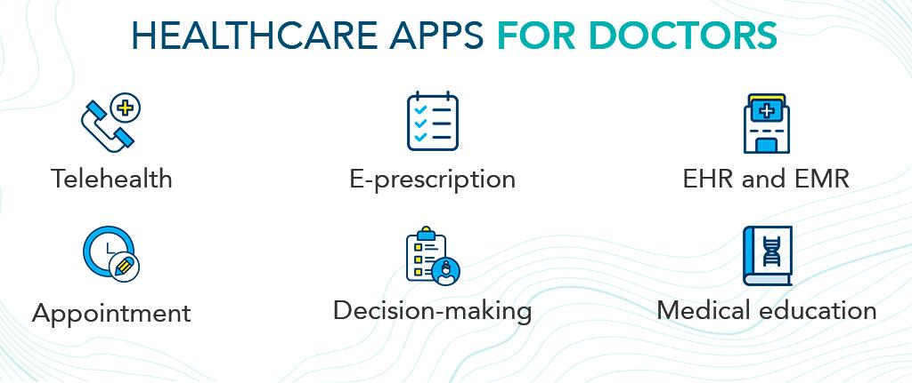 healthcare app development: doctor app