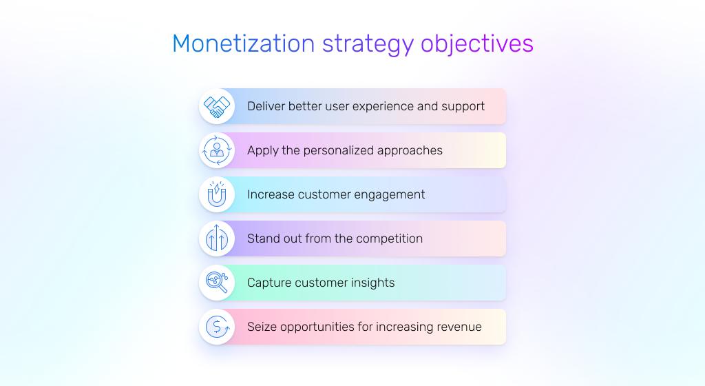 monetization strategy objectives