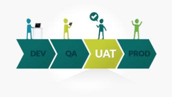 Podcast episode main image for UAT testing