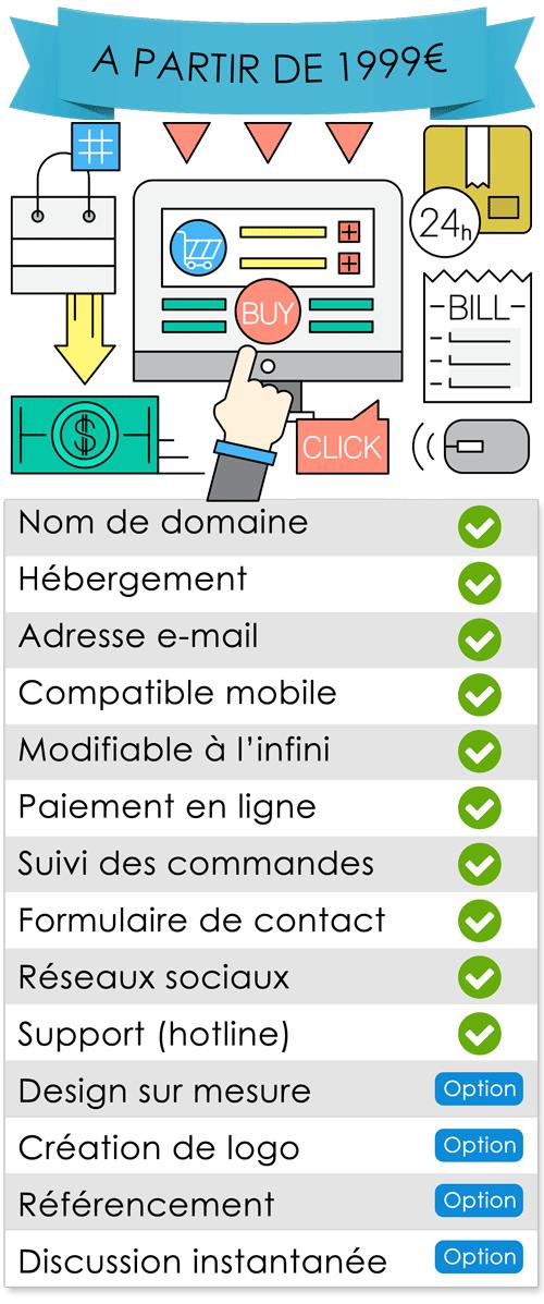Tarif site Internet E-commerce