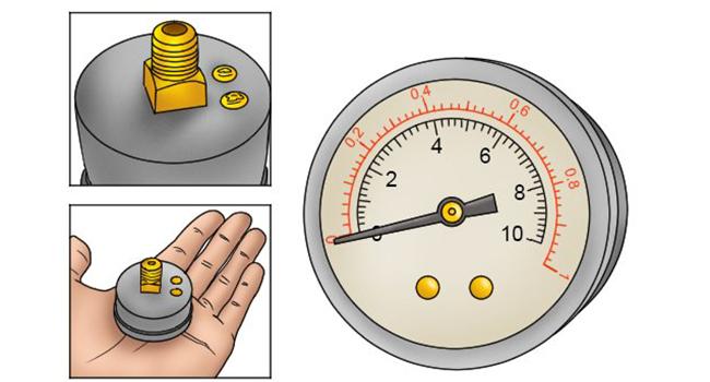 Best Water Pressure Gauge type