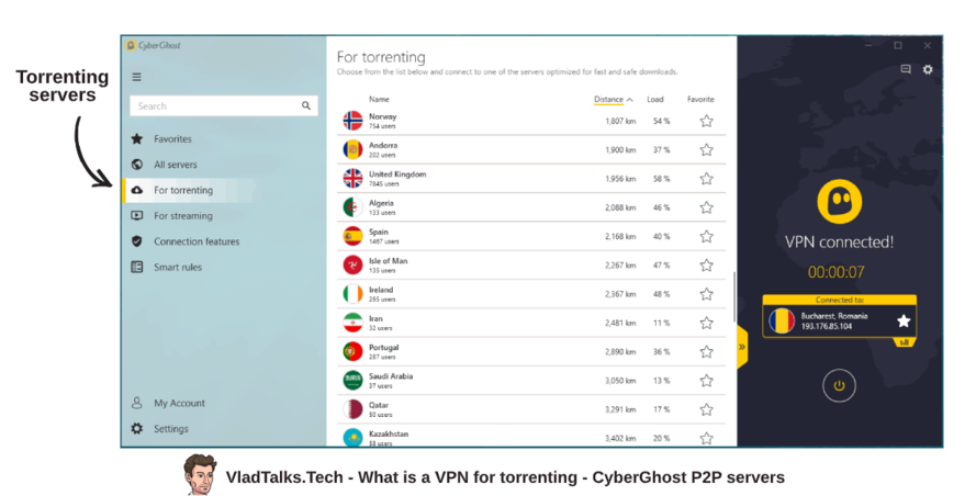 What is a VPN for torrenting and how to connect to CyberGhost's P2P servers
