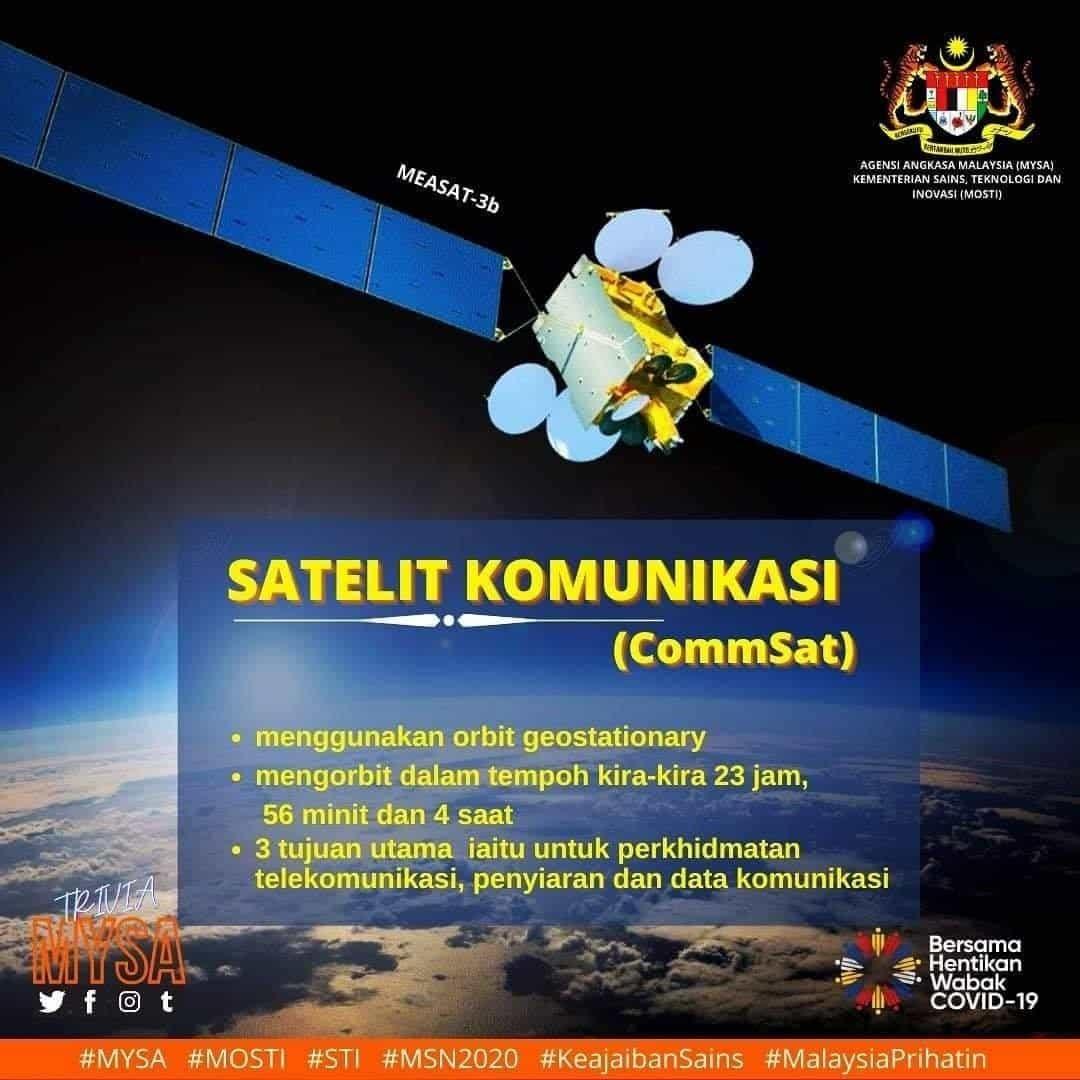satelit komunikasi