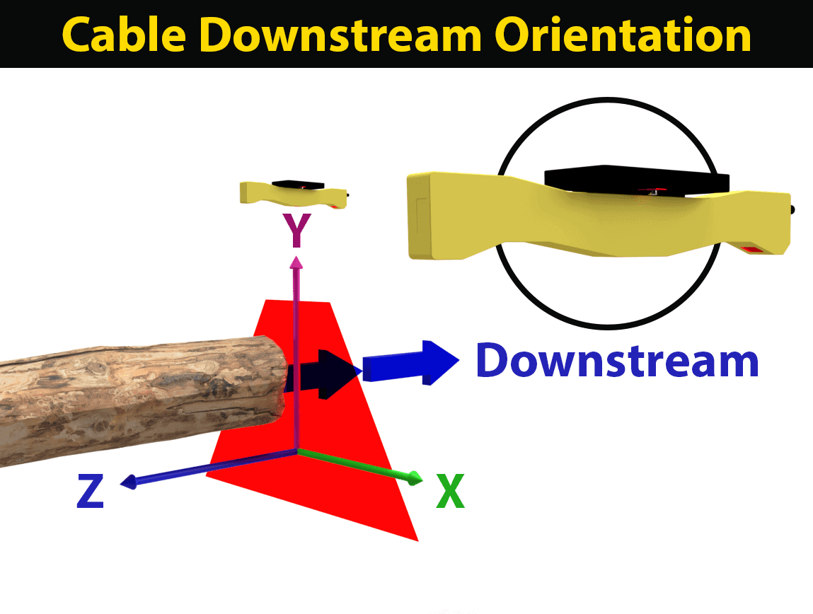 JS-50 Cable Downstream Orientation