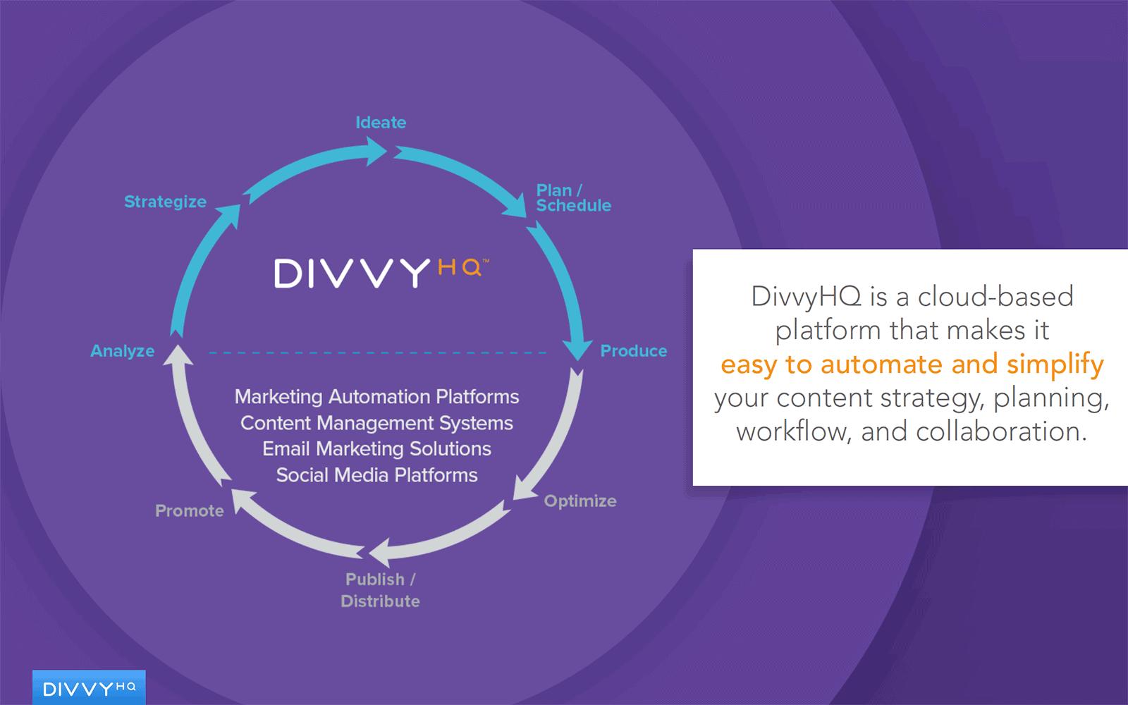 divvyhq content marketing process workflow