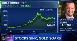 Wells Fargo, Gold
