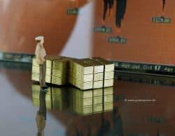 Goldpreis (Foto: Goldreporter)