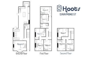 13 Raymond Street Chester - Student Accommodation